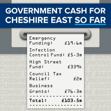 £100m from central Government